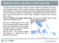 MEDICAL DEVICES - SOUTH EAST ASIA
